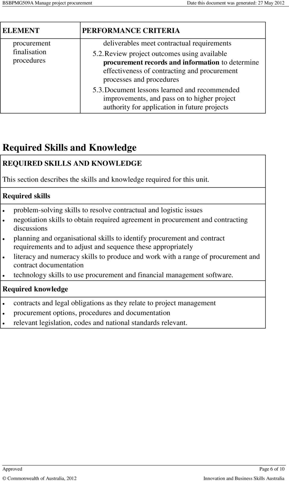 Document lessons learned and recommended improvements, and pass on to higher project authority for application in future projects Required Skills and Knowledge REQUIRED SKILLS AND KNOWLEDGE This