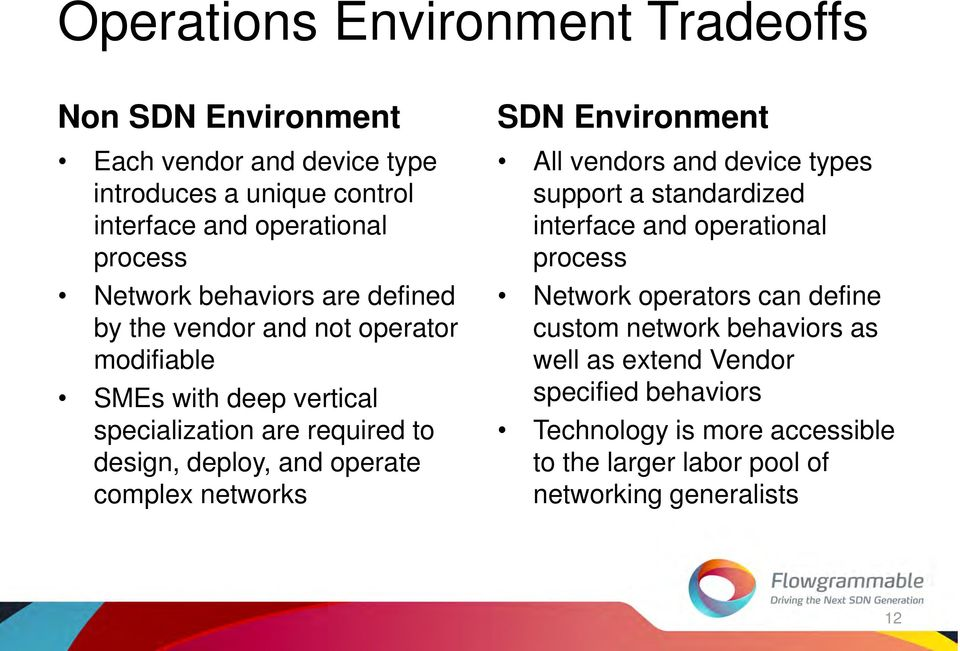 operate complex networks SDN Environment All vendors and device types support a standardized interface and operational process Network operators can