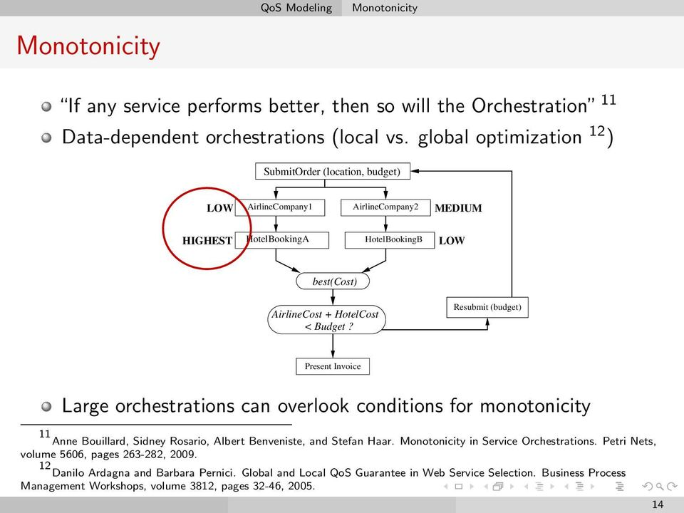 Resubmit (budget) Present Invoice Large orchestrations can overlook conditions for monotonicity 11 Anne Bouillard, Sidney Rosario, Albert Benveniste, and Stefan Haar.
