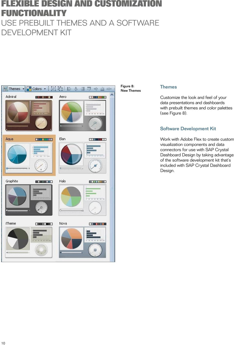 Software Development Kit Work with Adobe Flex to create custom visualization components and data connectors for use with SAP