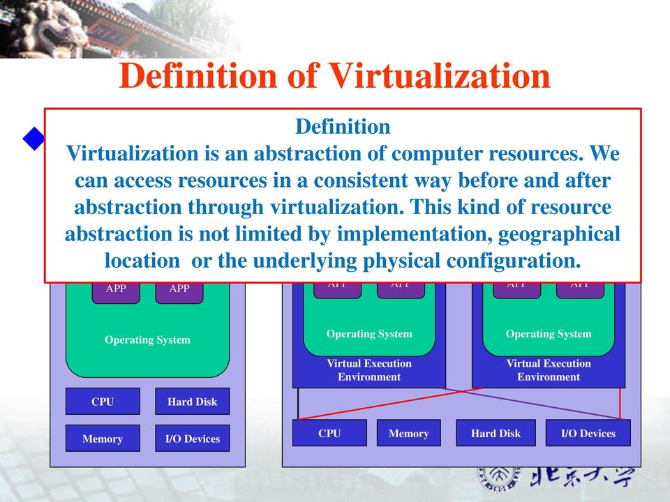 This kind of resource Virtual Computing model abstraction is not limited by implementation, geographical location or the underlying physical configuration.