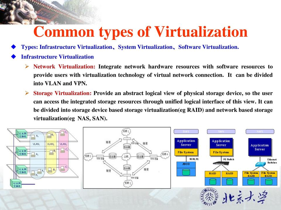 virtual network connection. It can be divided into VLAN and VPN.