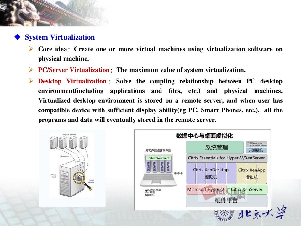 Desktop Virtualization : Solve the coupling relationship between PC desktop environment(including applications and files, etc.