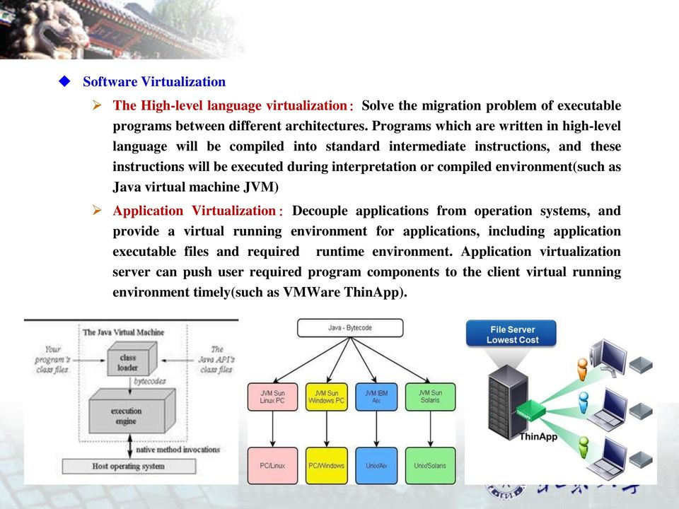 environment(such as Java virtual machine JVM) Application Virtualization:Decouple applications from operation systems, and provide a virtual running environment for applications,