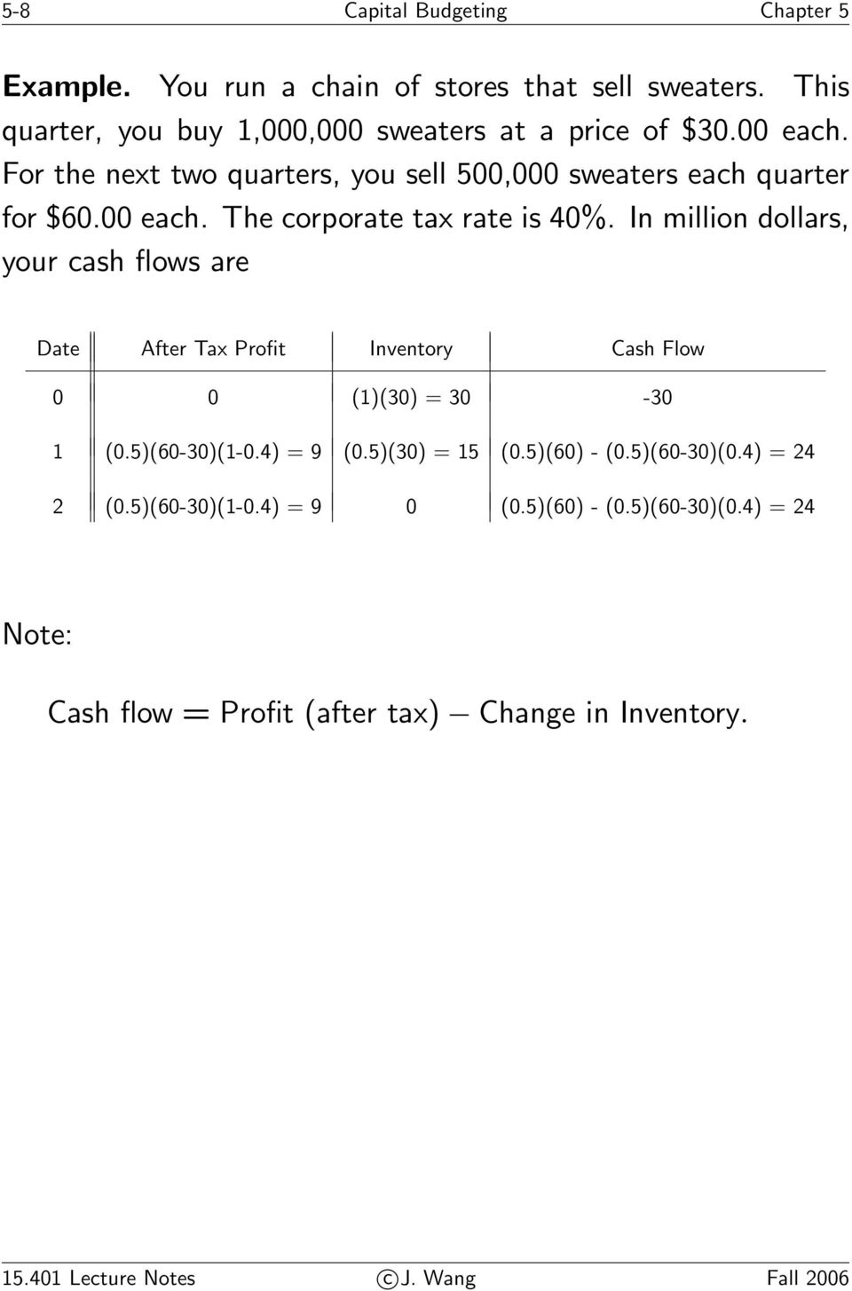 In million dollars, your cash flows are Date After Tax Profit Inventory Cash Flow 0 0 (1)(30) = 30-30 1 (0.5)(60-30)(1-0.4) = 9 (0.5)(30) = 15 (0.