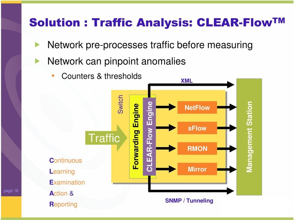 anomalies Counters & thresholds XML Continuous Learning Switch Traffic
