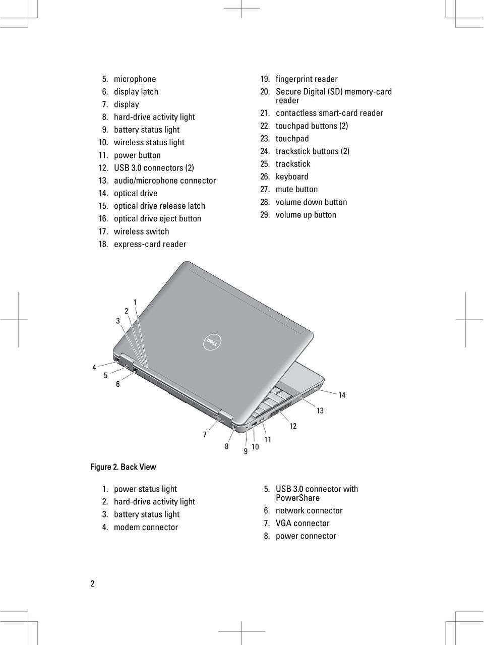 Secure Digital (SD) memory-card reader 21. contactless smart-card reader 22. touchpad buttons (2) 23. touchpad 24. trackstick buttons (2) 25. trackstick 26. keyboard 27. mute button 28.