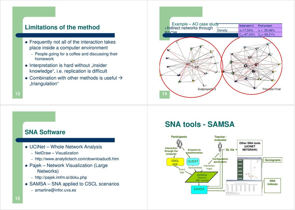 analytictech.com/downloaduc6.htm Pajek Network Visualization (Large Networks) http://pajek.imfm.si/doku.php SAMSA SNA applied to CSCL scenarios amartine@infor.uva.
