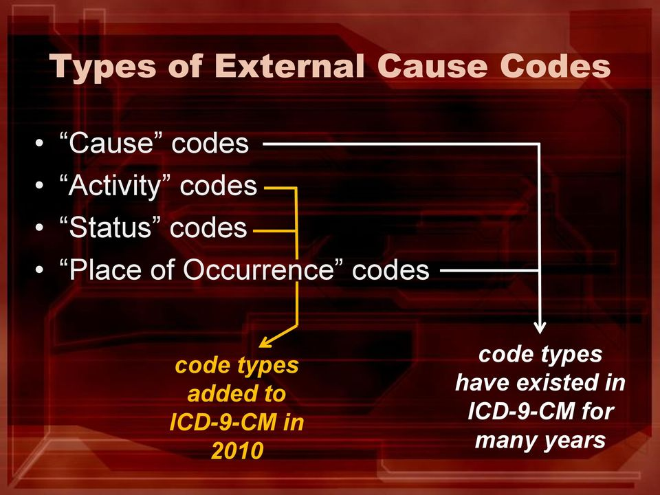 Occurrence codes code types added to ICD-9-CM