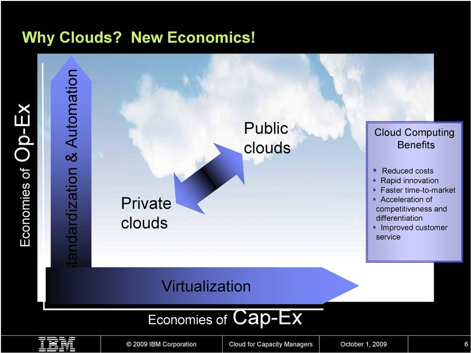 Virtualization Public clouds Cloud Computing Benefits Reduced costs Rapid