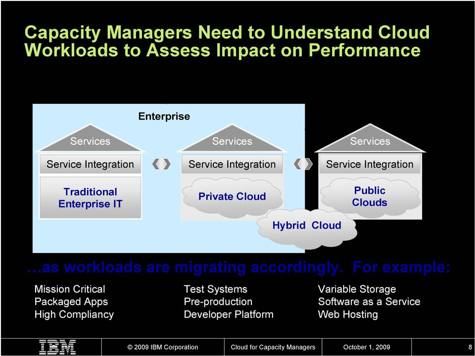 Cloud Services Service Integration Public Clouds Hybrid Cloud as workloads are migrating accordingly.