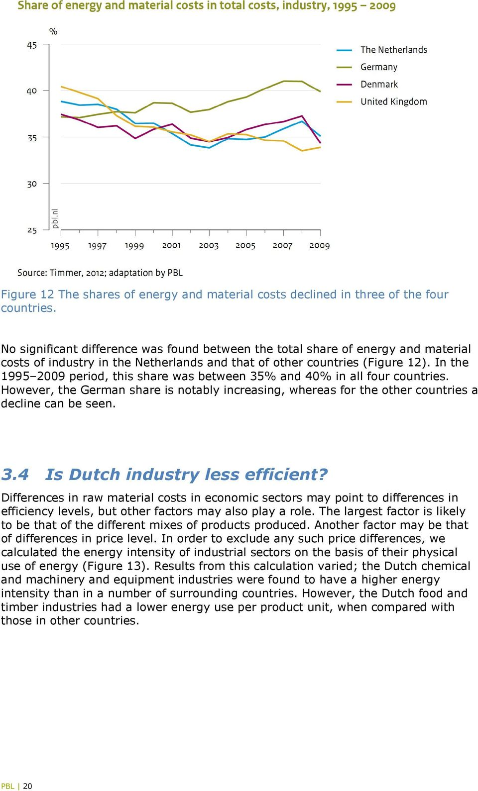 In the 1995 2009 period, this share was between 35% and 40% in all four countries. However, the German share is notably increasing, whereas for the other countries a decline can be seen. 3.4 Is Dutch industry less efficient?