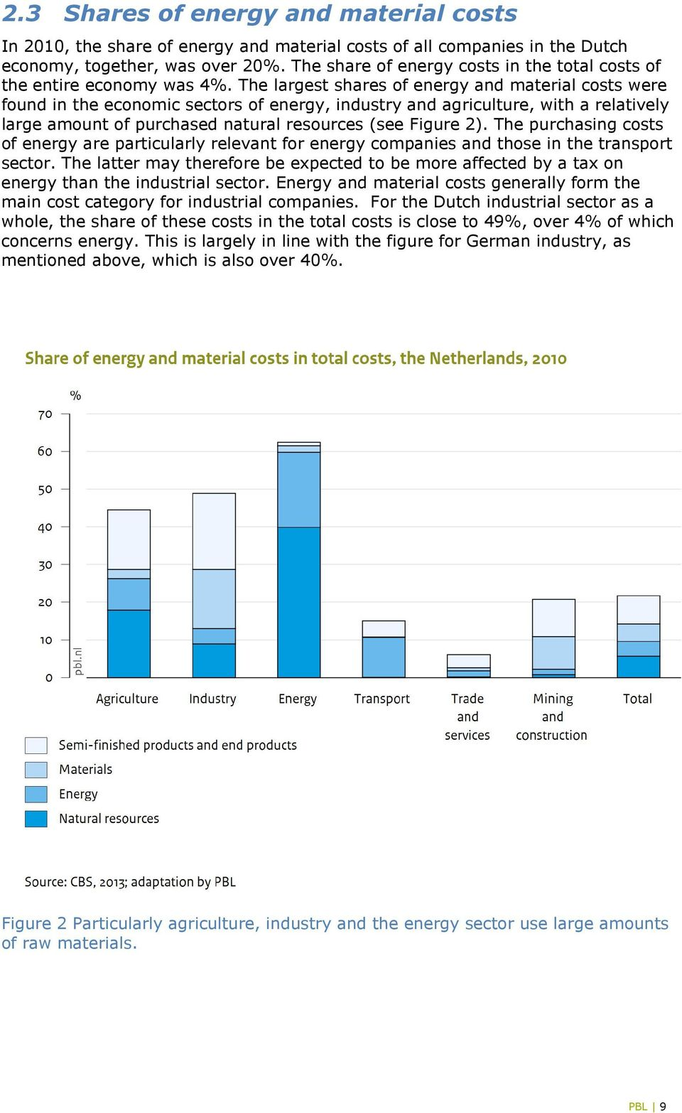 The largest shares of energy and material costs were found in the economic sectors of energy, industry and agriculture, with a relatively large amount of purchased natural resources (see Figure 2).