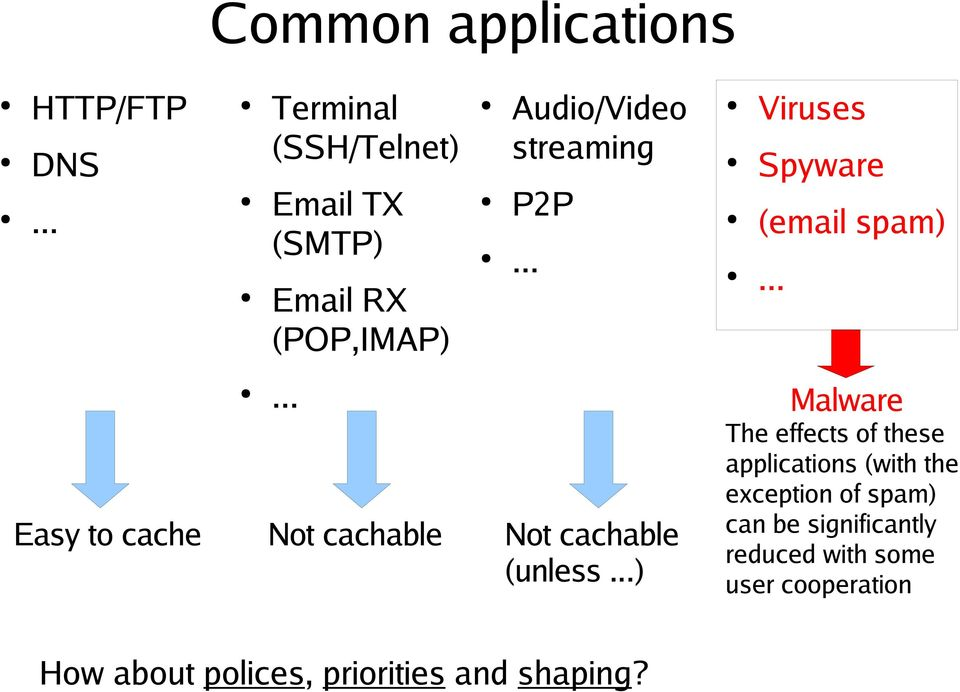 .. Viruses Spyware (email spam) Easy to cache... Not cachable Not cachable (unless.