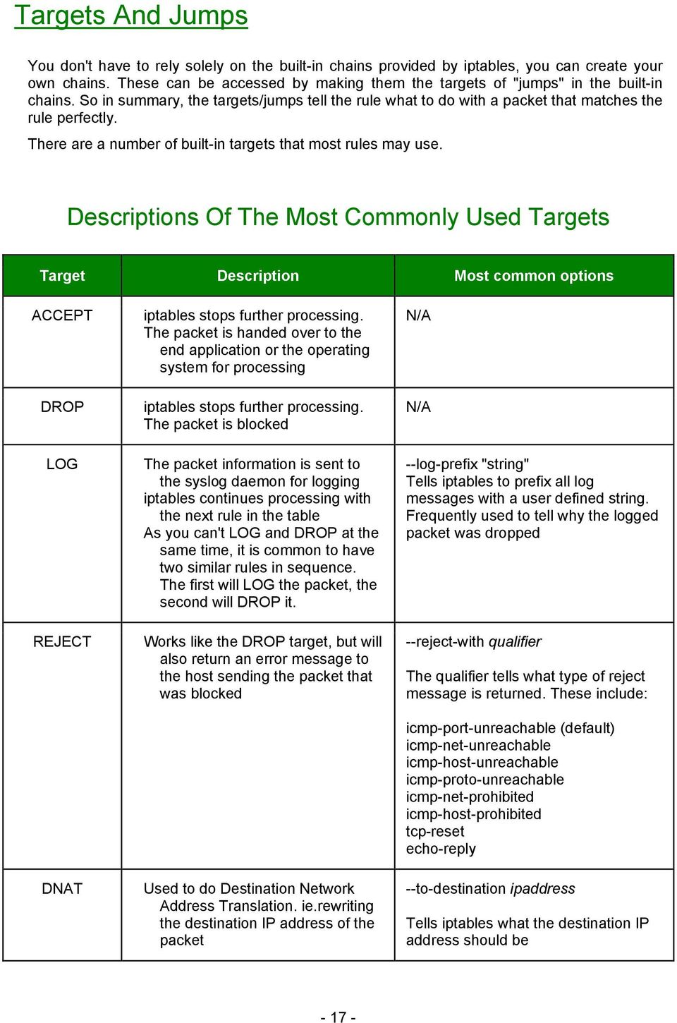 There are a number of built-in targets that most rules may use.