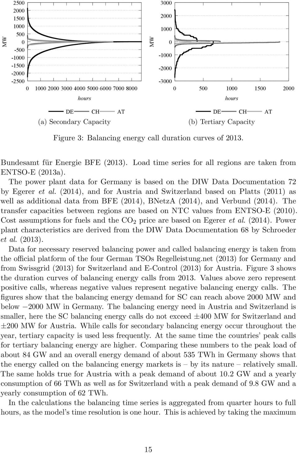 The power plant data for Germany is based on the DIW Data Documentation 72 by Egerer et al.