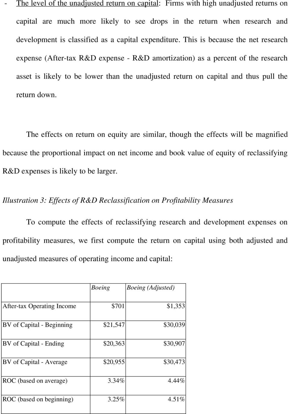 This is because the net research expense (After-tax R&D expense - R&D amortization) as a percent of the research asset is likely to be lower than the unadjusted return on capital and thus pull the
