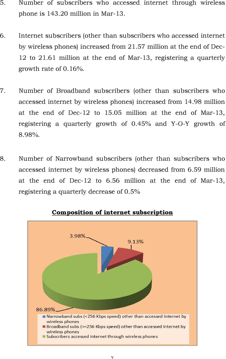 61 million at the end of Mar-13, registering a quarterly growth rate of 0.16%. 7. Number of Broadband subscribers (other than subscribers who accessed internet by wireless phones) increased from 14.