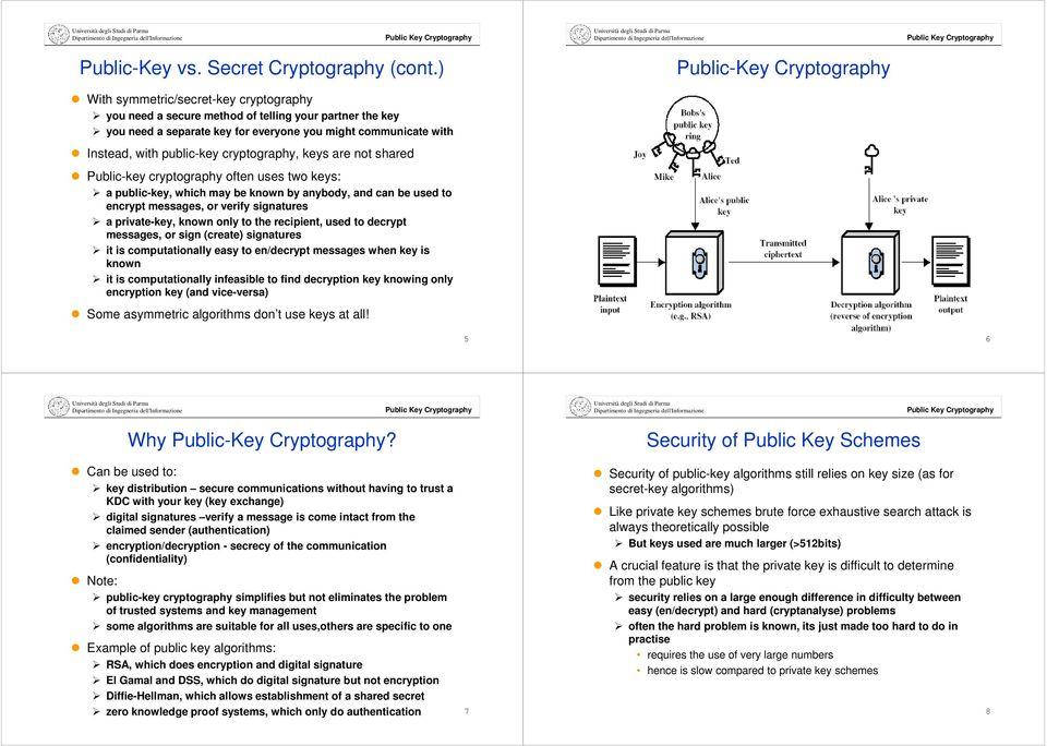 public-key cryptography, keys are not shared Public-key cryptography often uses two keys: a public-key, which may be known by anybody, and can be used to encrypt messages, or verify signatures a