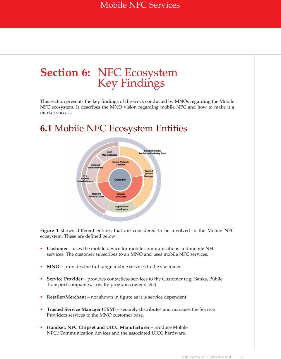 1 Mobile NFC Ecosystem Entities Figure 1 shows different entities that are considered to be involved in the Mobile NFC ecosystem. These are defined below:.