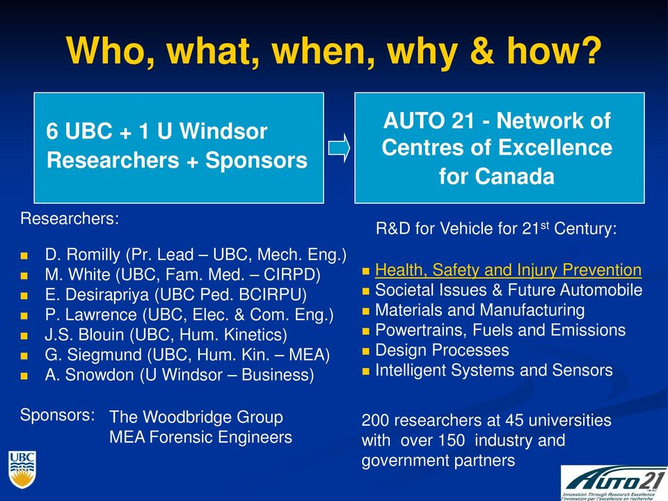 Snowdon (U Windsor Business) AUTO 21 - Network of Centres of Excellence for Canada R&D for Vehicle for 21 st Century: Health, Safety and Injury Prevention Societal Issues & Future