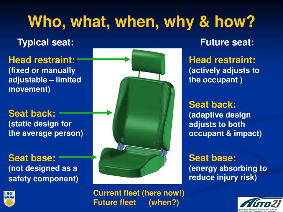the average person) Seat base: (not designed as a safety component) Future seat: Head restraint: (actively