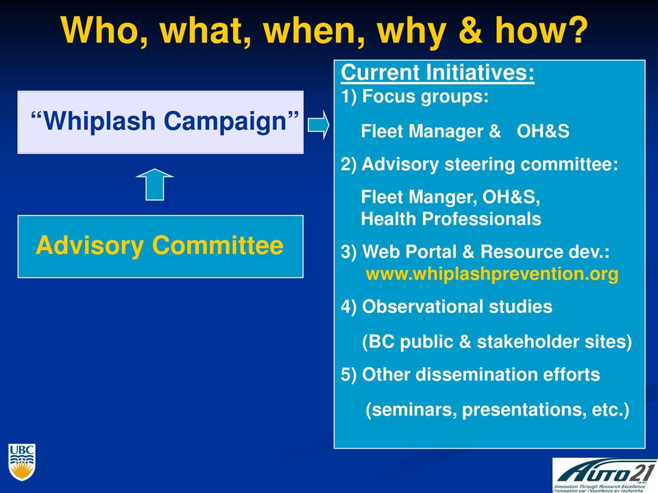 OH&S 2) Advisory steering committee: Fleet Manger, OH&S, Health Professionals 3) Web Portal &