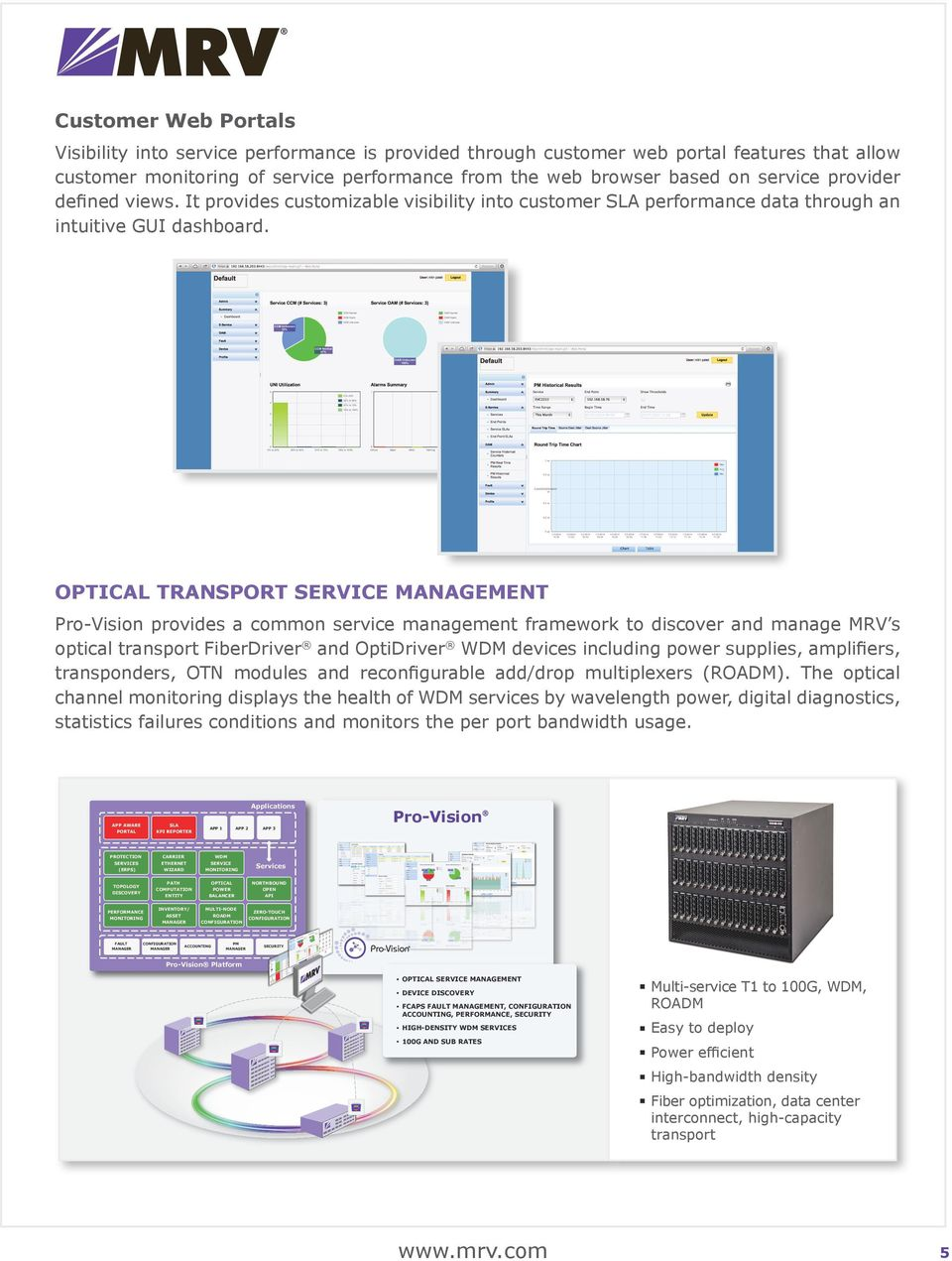 OPTICAL TRANSPORT SERVICE MANAGEMENT Pro-Vision provides a common service management framework to discover and manage MRV s optical transport FiberDriver and OptiDriver WDM devices including power