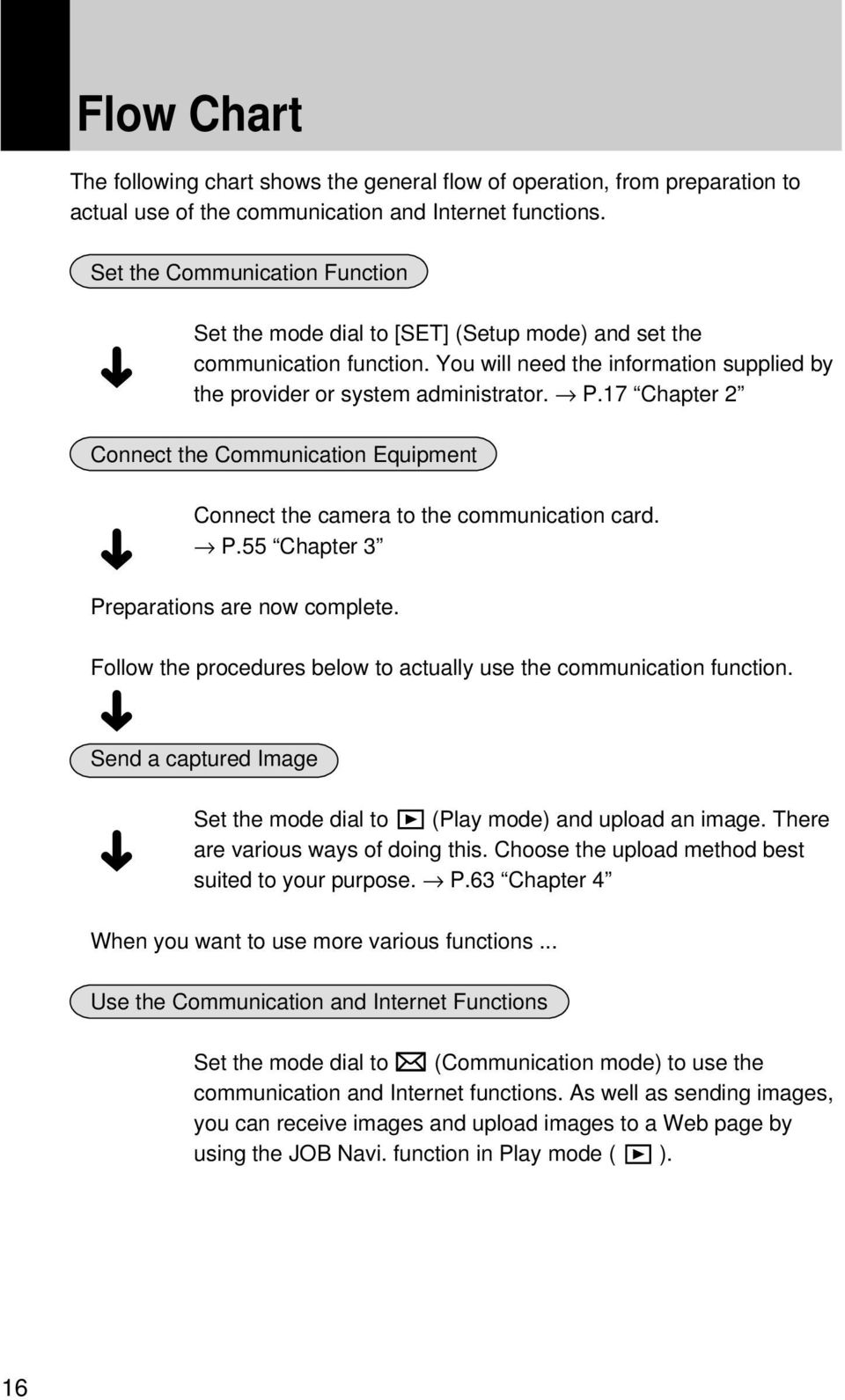 17 Chapter 2 Connect the Communication Equipment Connect the camera to the communication card. P.55 Chapter 3 Preparations are now complete.