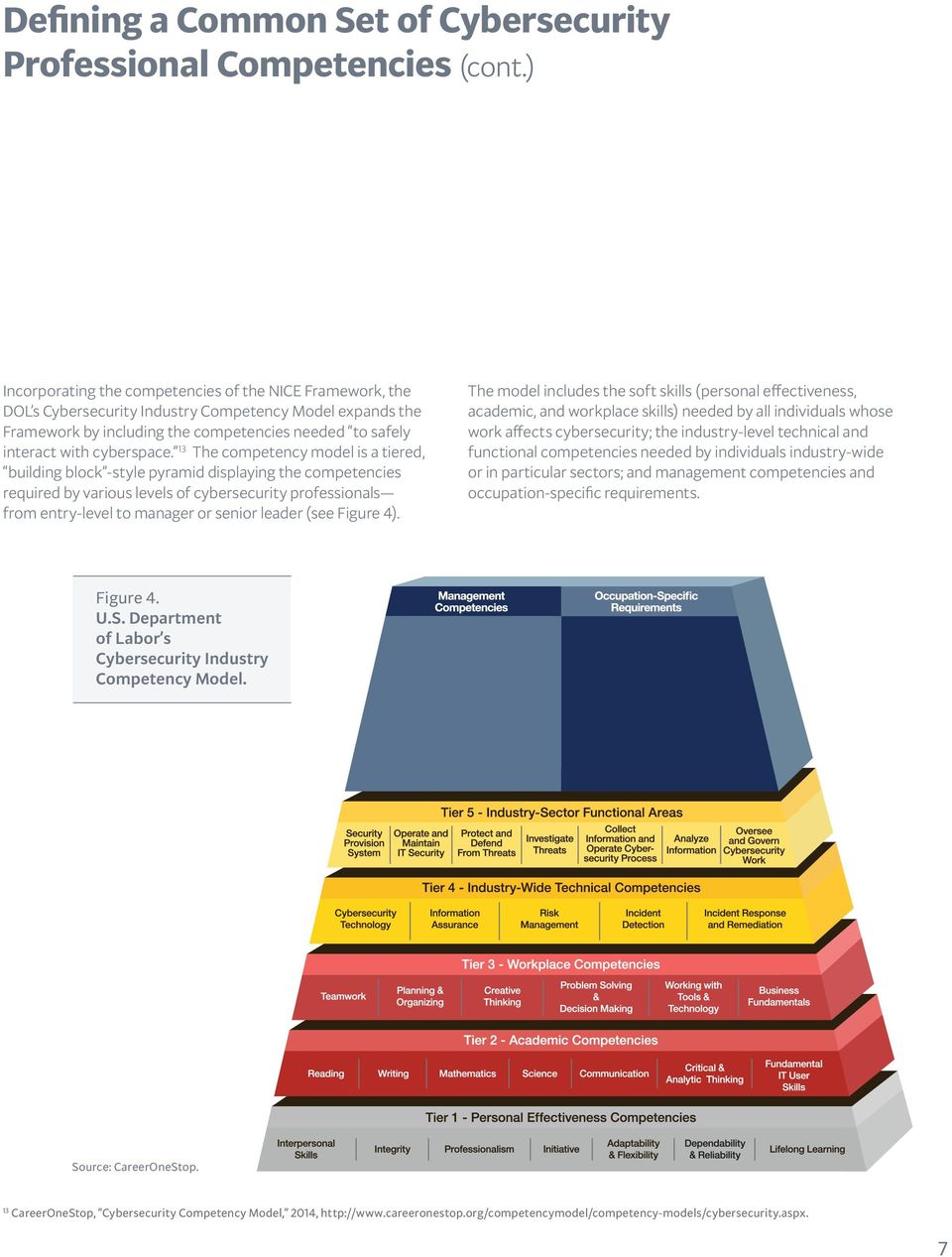 13 The competency model is a tiered, building block -style pyramid displaying the competencies required by various levels of cybersecurity professionals from entry-level to manager or senior leader