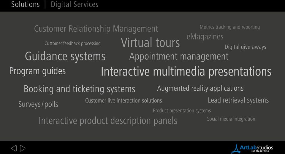 ticketing systems Surveys/polls Customer live interaction solutions Interactive product description panels emagazines