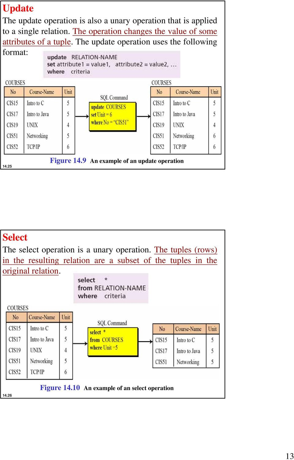 25 Figure 14.9 An example of an update operation Select The select operation is a unary operation.