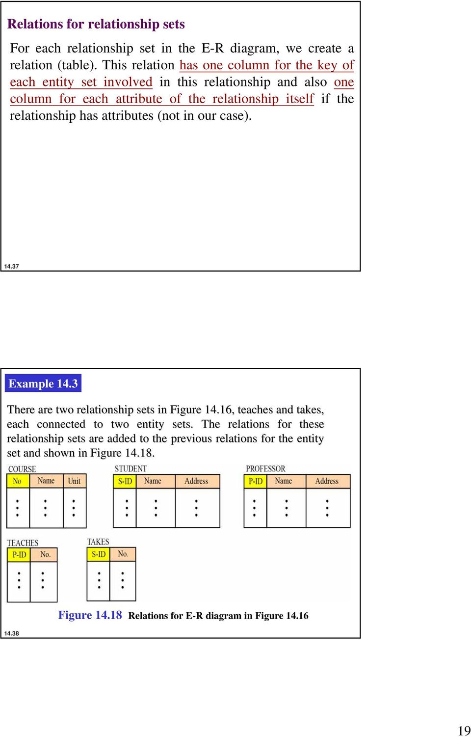 if the relationship has attributes (not in our case). 14.37 Example 14.3 There are two relationship sets in Figure 14.