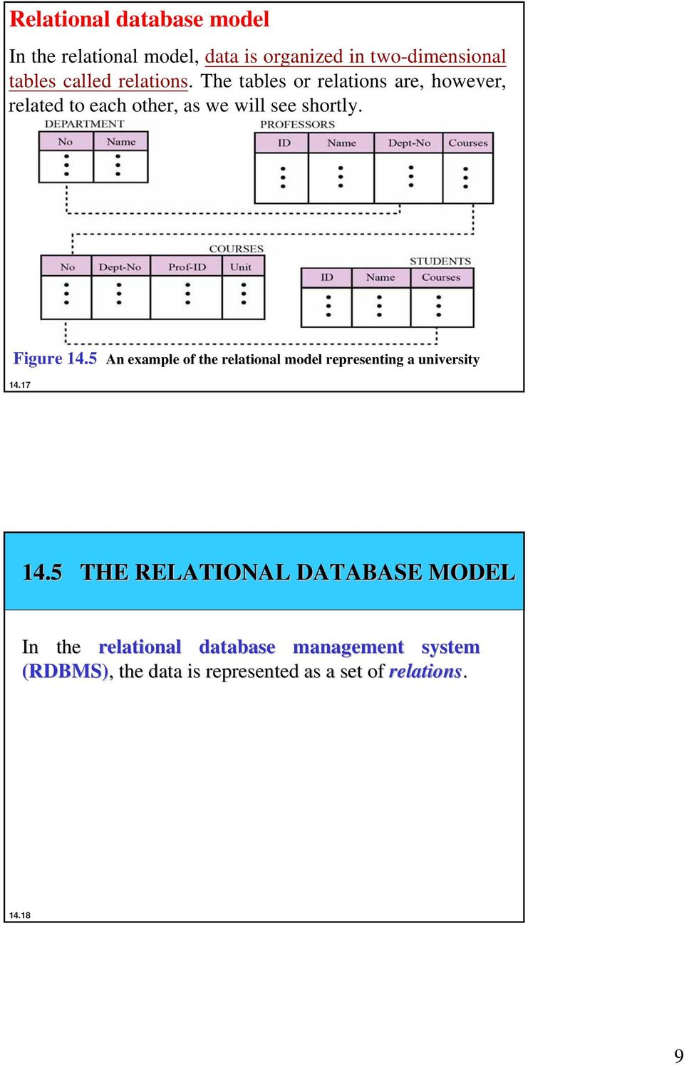 5 An example of the relational model representing a university 14.17 14.