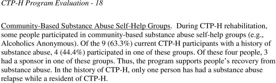 Of the 9 (63.3%) current CTP-H participants with a history of substance abuse, 4 (44.4%) participated in one of these groups.
