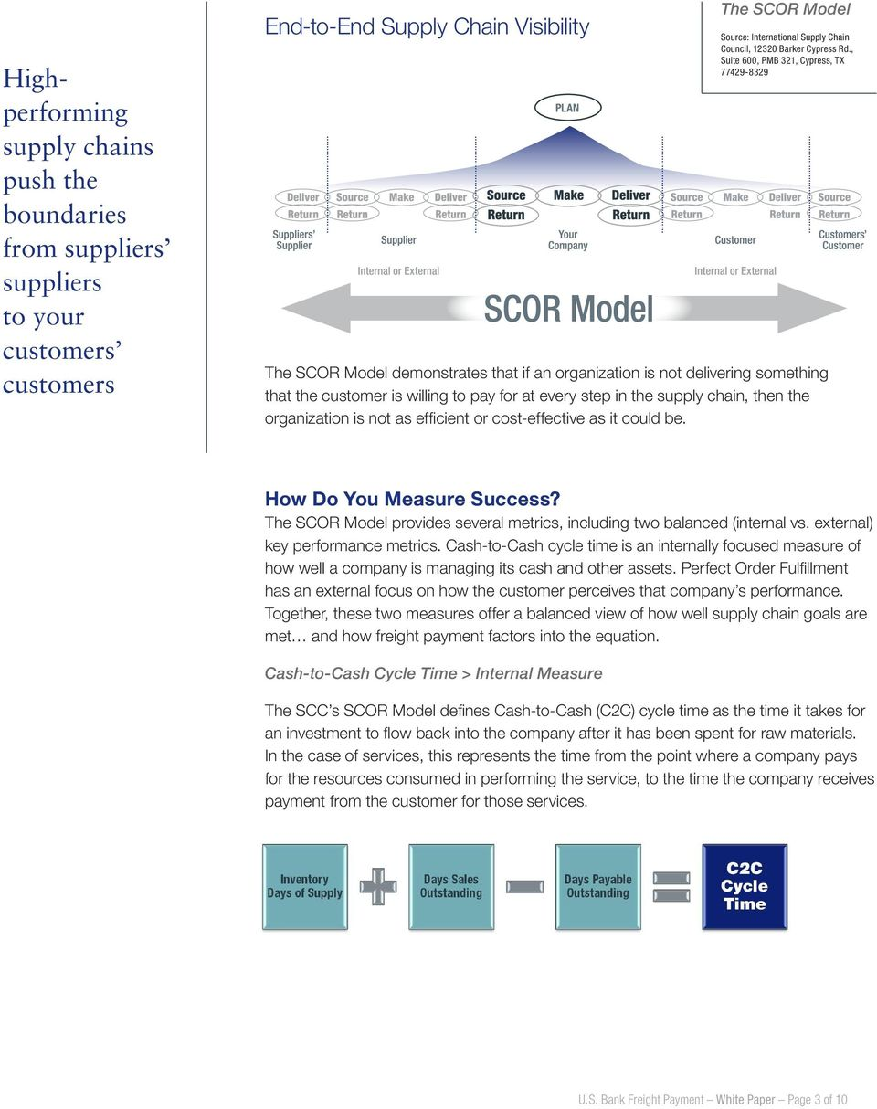 , Suite 600, PMB 321, Cypress, TX 77429-8329 The SCOR Model demonstrates that if an organization is not delivering something that the customer is willing to pay for at every step in the supply chain,