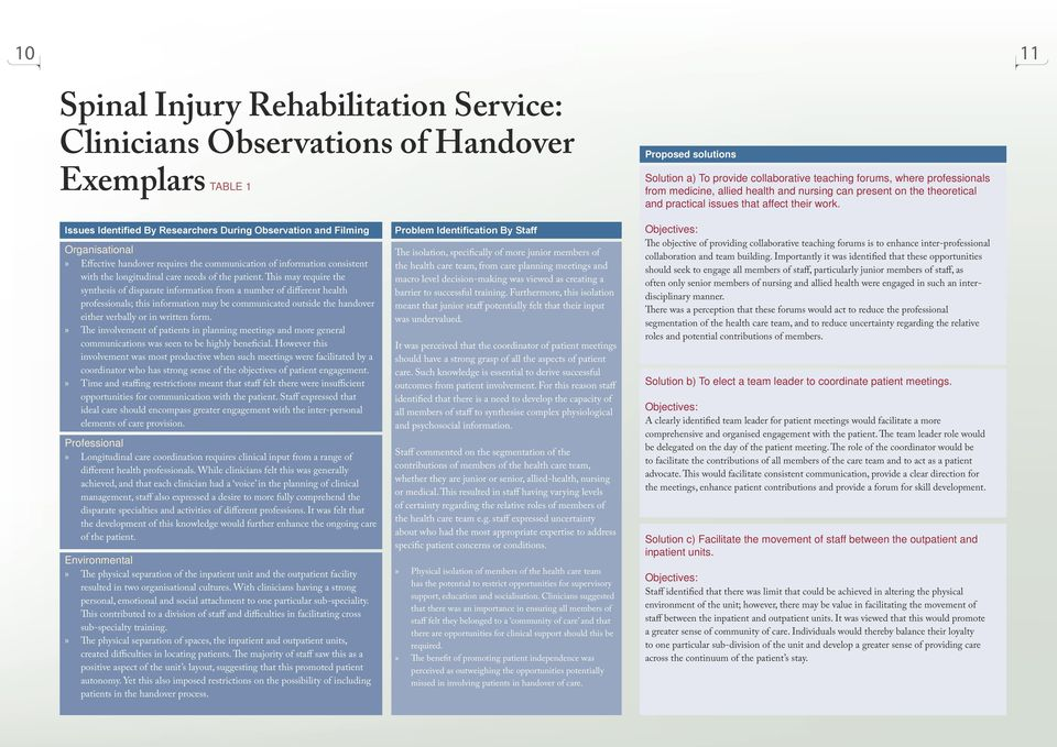 Issues Identified By Researchers During Observation and Filming Organisational Effective handover requires the communication of information consistent with the longitudinal care needs of the patient.