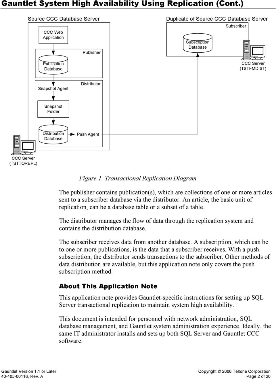 Transactional Replication Diagram The publisher contains publication(s), which are collections of one or more articles sent to a subscriber database via the distributor.