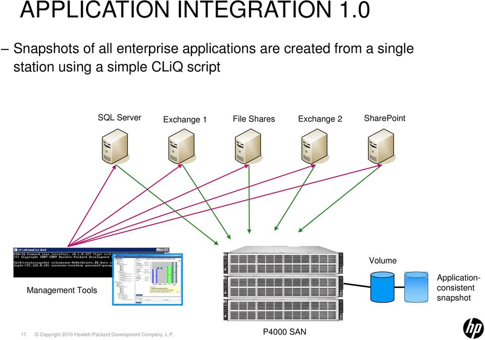 single station using a simple CLiQ script SQL Server Exchange 1