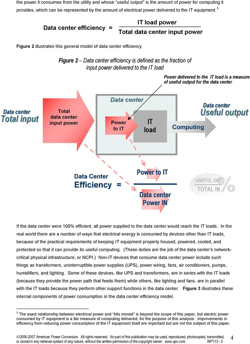 Figure 2 Data center efficiency is defined as the fraction of input power delivered to the IT load Power delivered to the IT load is a measure of useful output for the data center Data center Total