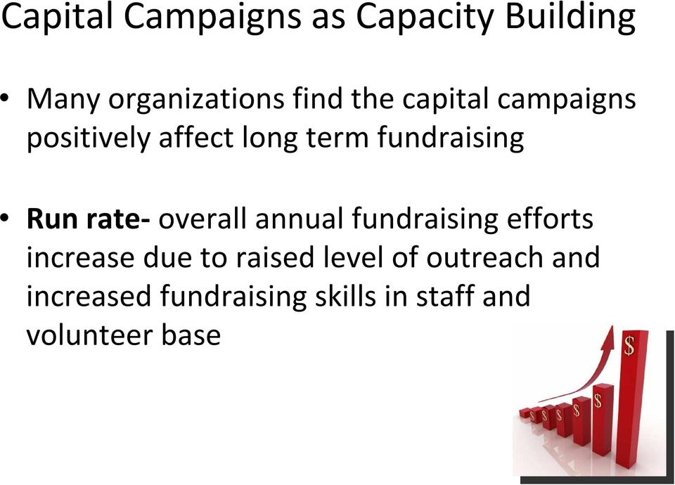 rate-overall annual fundraising efforts increase due to raised