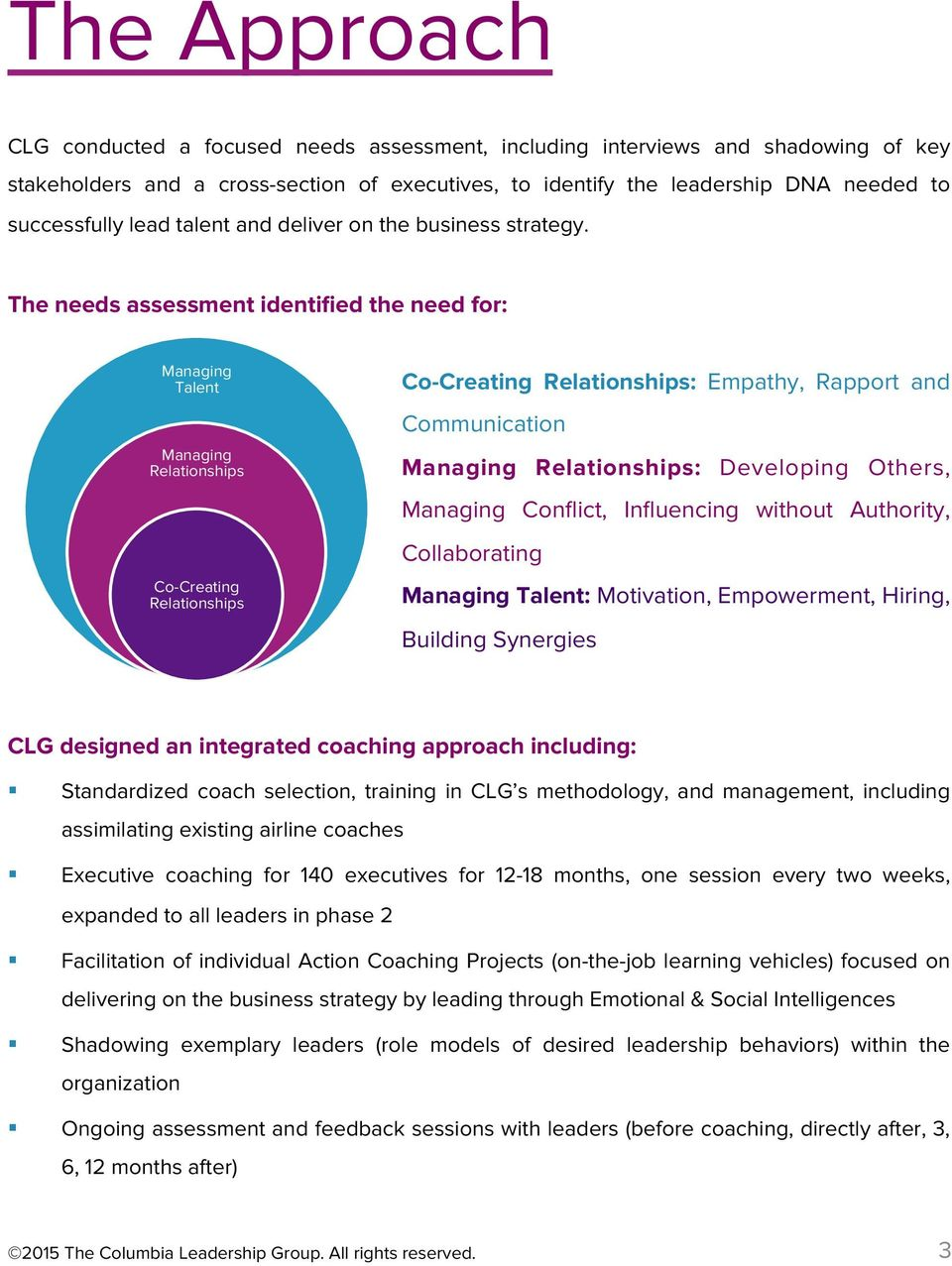 The needs assessment identified the need for: Managing Talent Managing Relationships Co-Creating Relationships Co-Creating Relationships: Empathy, Rapport and Communication Managing Relationships: