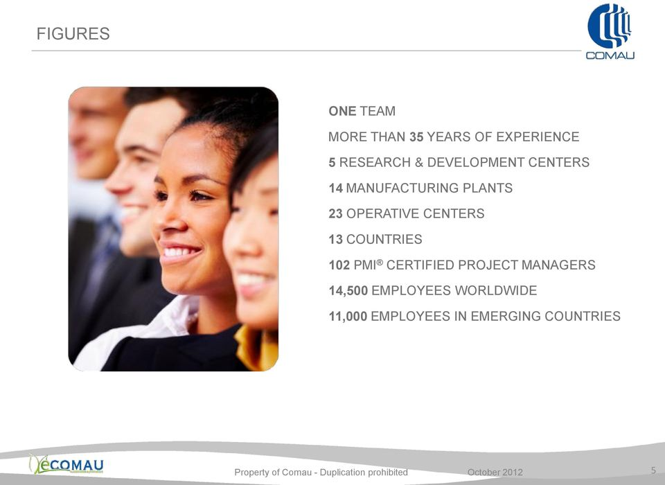 CENTERS 13 COUNTRIES 102 PMI CERTIFIED PROJECT MANAGERS
