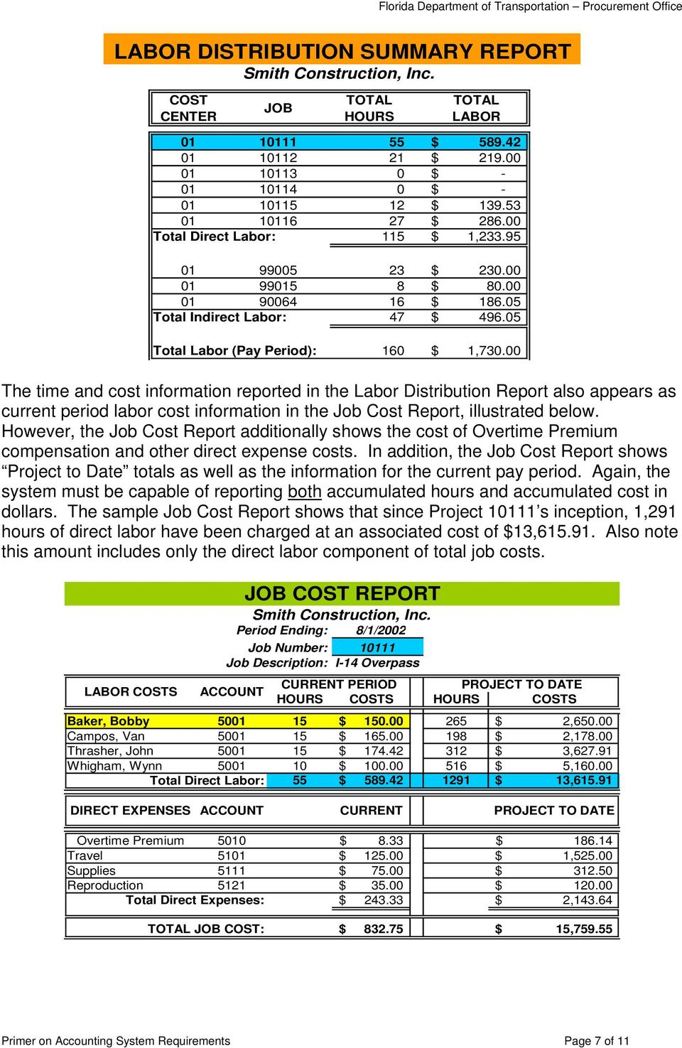 00 The time and cost information reported in the Labor Distribution Report also appears as current period labor cost information in the Job Cost Report, illustrated below.