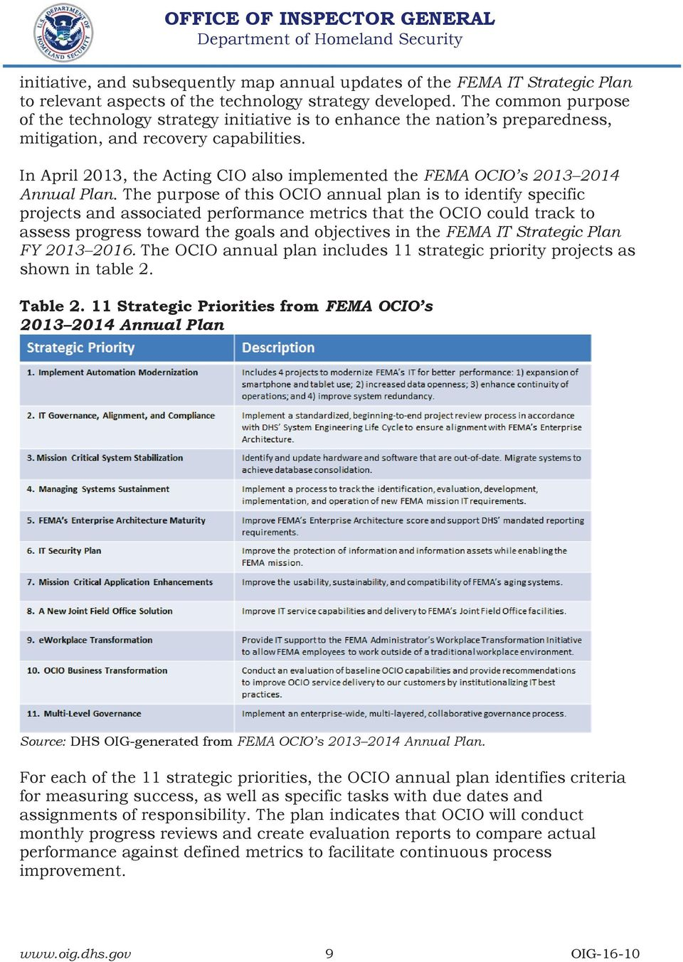 In April 2013, the Acting CIO also implemented the FEMA OCIO s 2013 2014 Annual Plan.