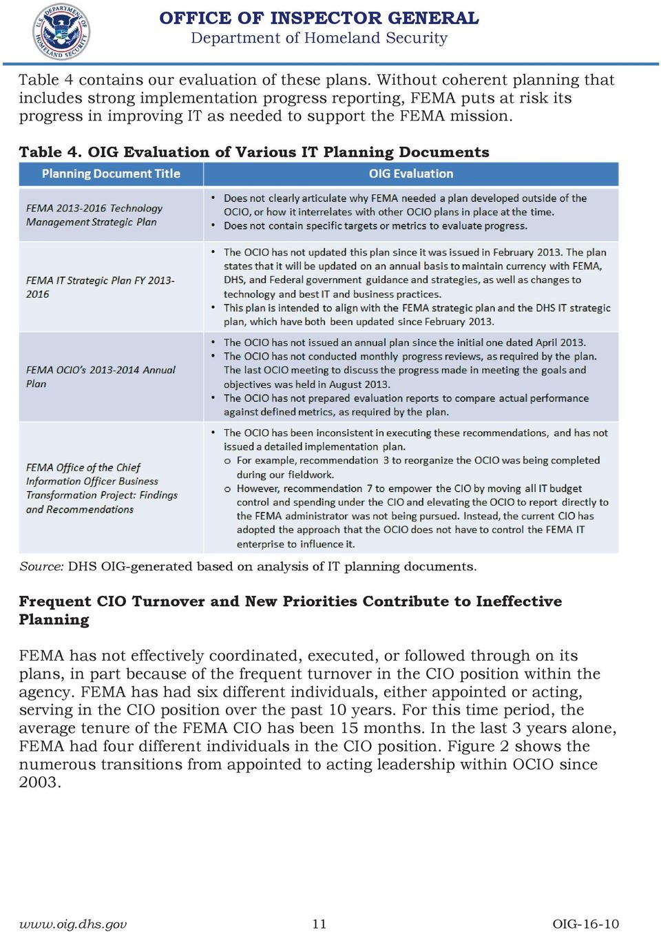 OIG Evaluation of Various IT Planning Documents Source: DHS OIG-generated based on analysis of IT planning documents.