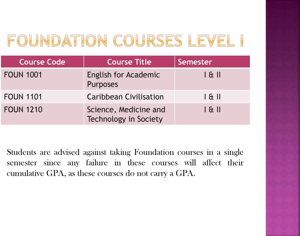 Students are advised against taking Foundation courses in a single semester since any