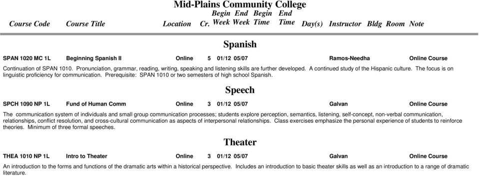 Prerequisite: SPAN 1010 or two semesters of high school Spanish.