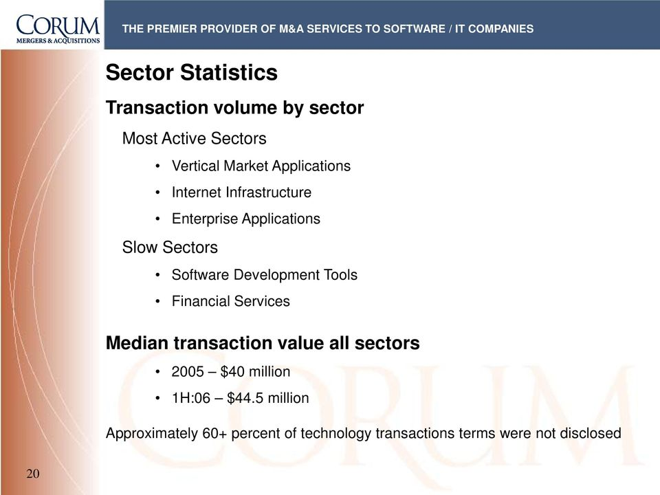 Development Tools Financial Services Median transaction value all sectors 2005 $40