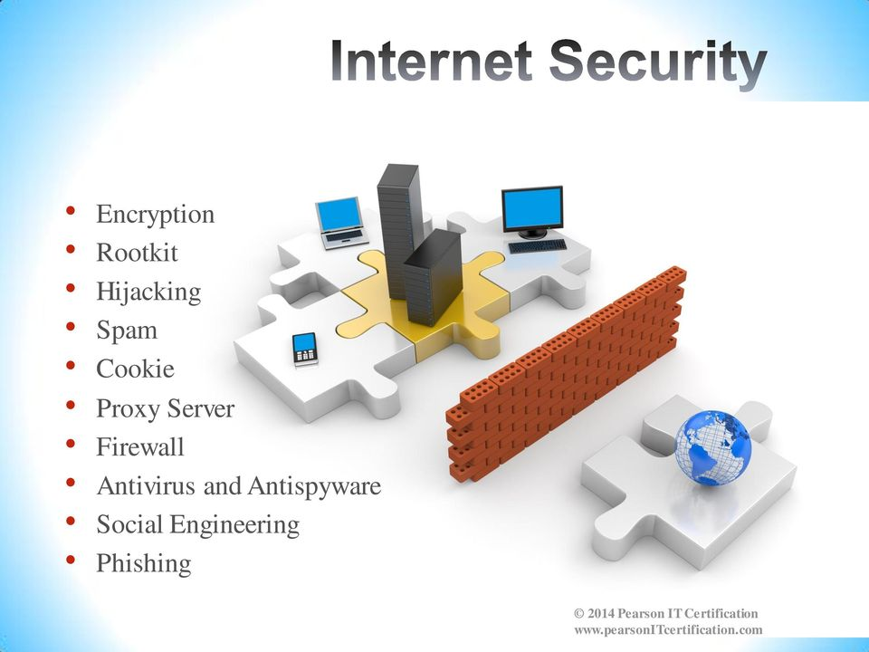 Firewall Antivirus and